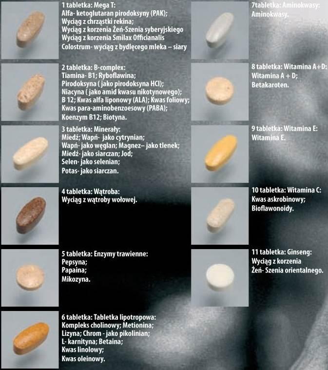 tabletki-animal-pak