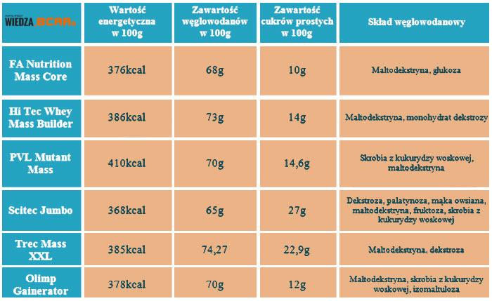 tabela2(1)